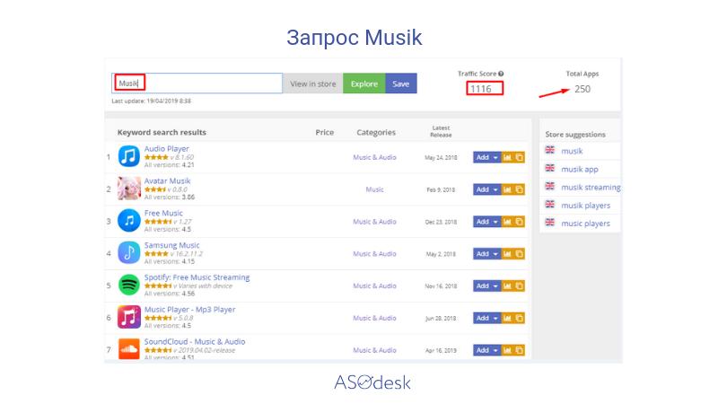 Инструмент Keyword Explorer из сервиса ASOdesk (Google Play)