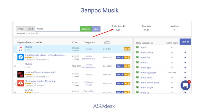 Инструмент Keyword Explorer из сервиса ASOdesk (App Store