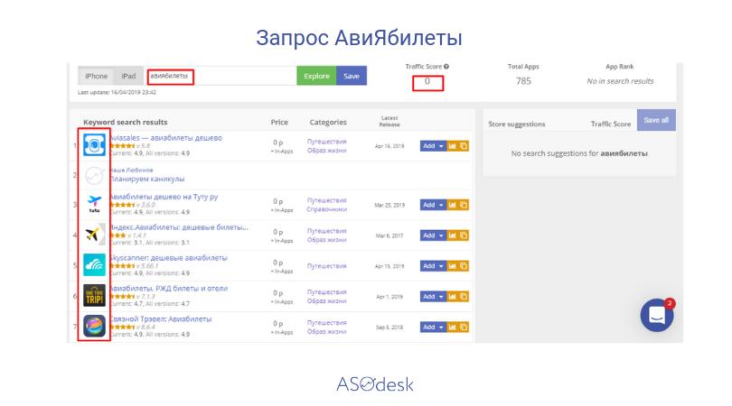 Инструмент Keyword Explorer из сервиса ASODesk (App Store)