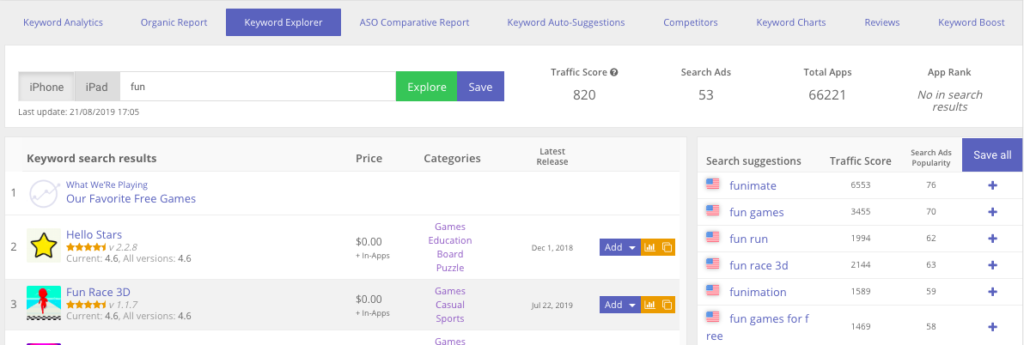 ASO and branded keywords