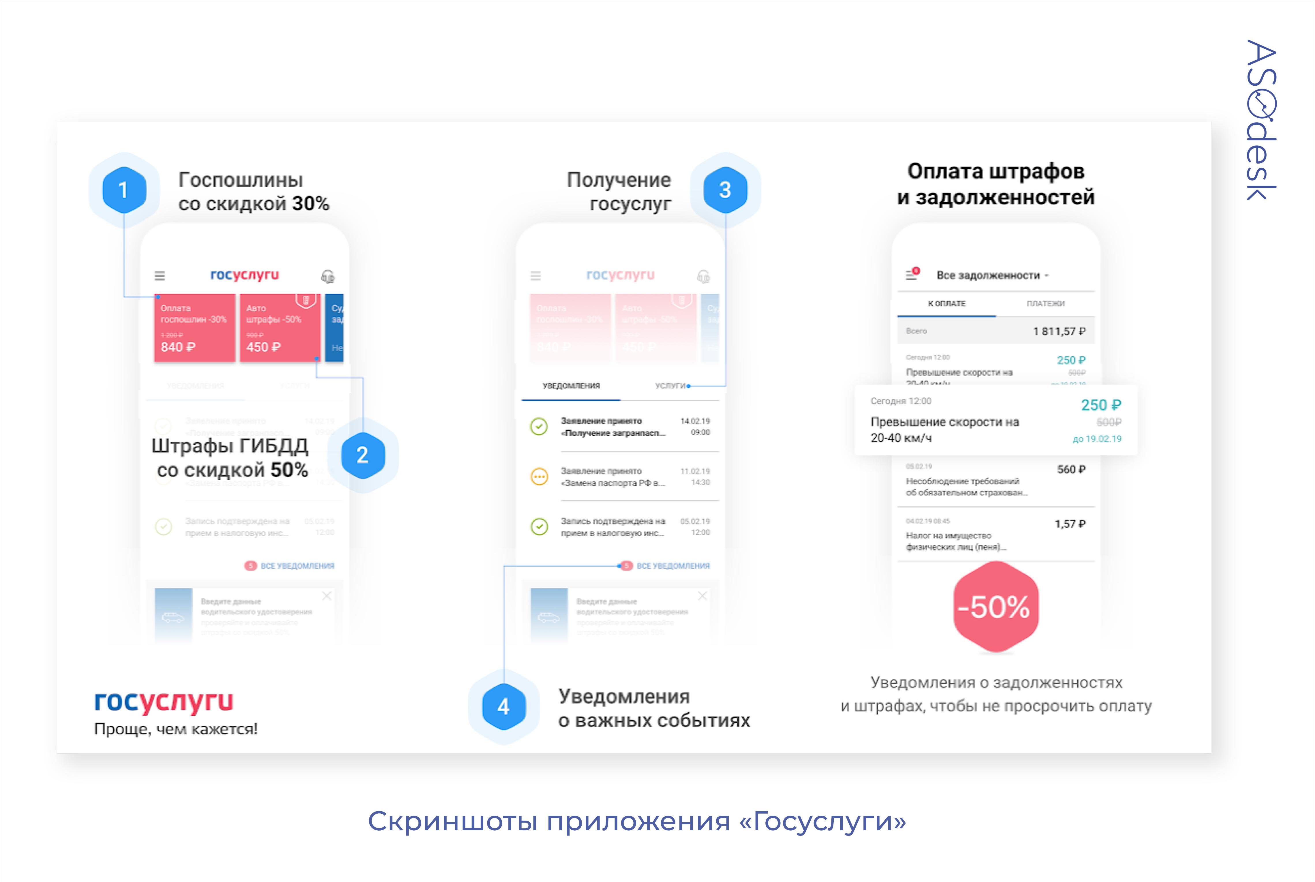 Скриншоты со страницы приложения «Госуслуги» в Google Play