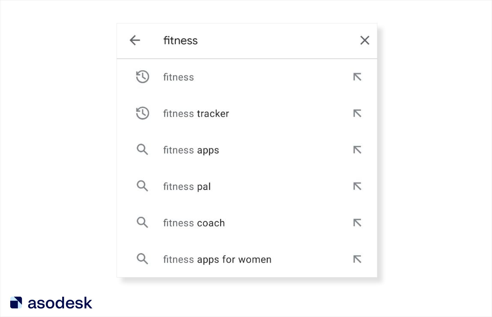 Поисковые подсказки появляются под строкой поиска в App Store и Google Play
