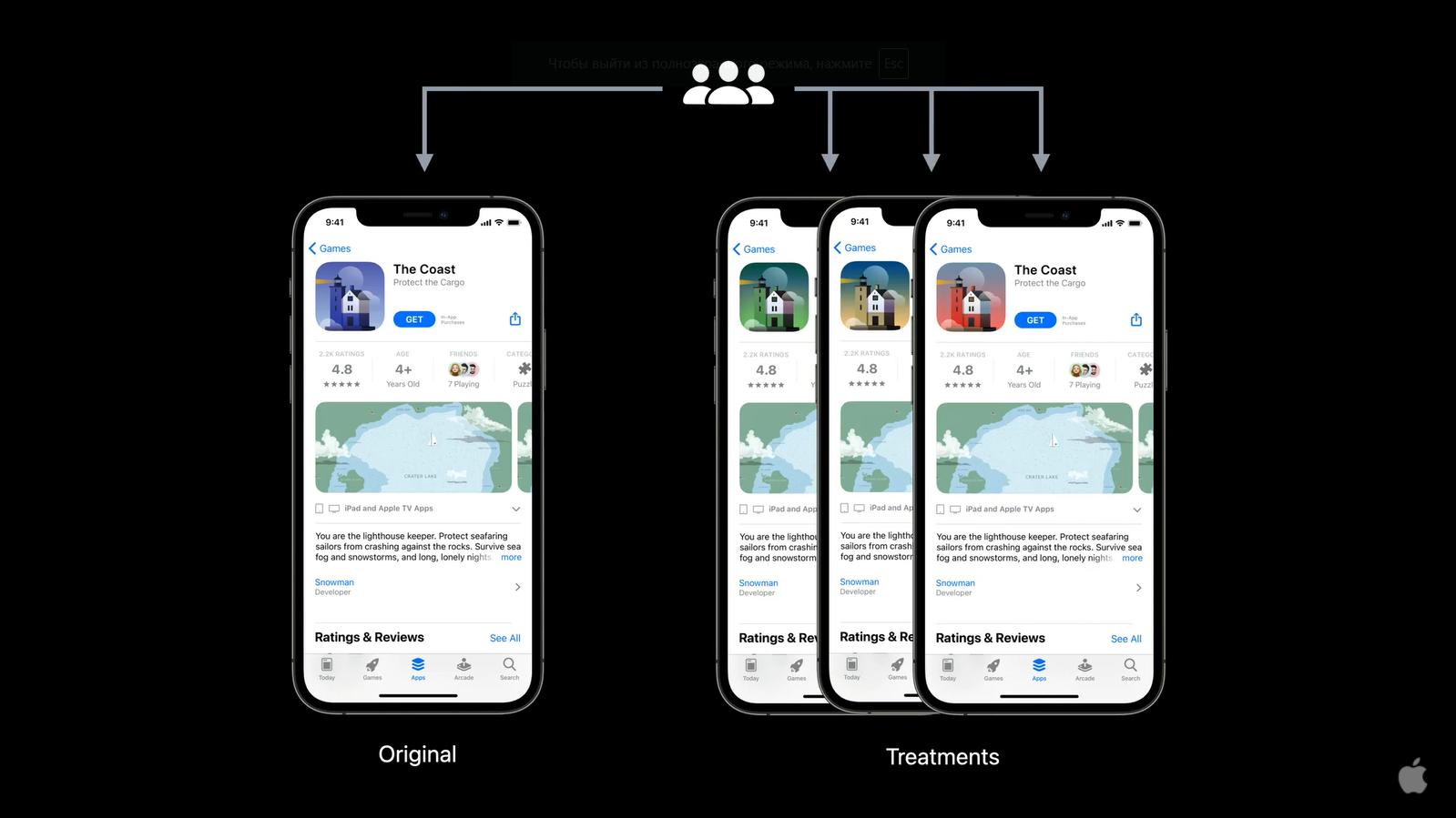 Функция product page optimization в App Store позволяет тестировать до трёх вариантов страниц приложений против исходной